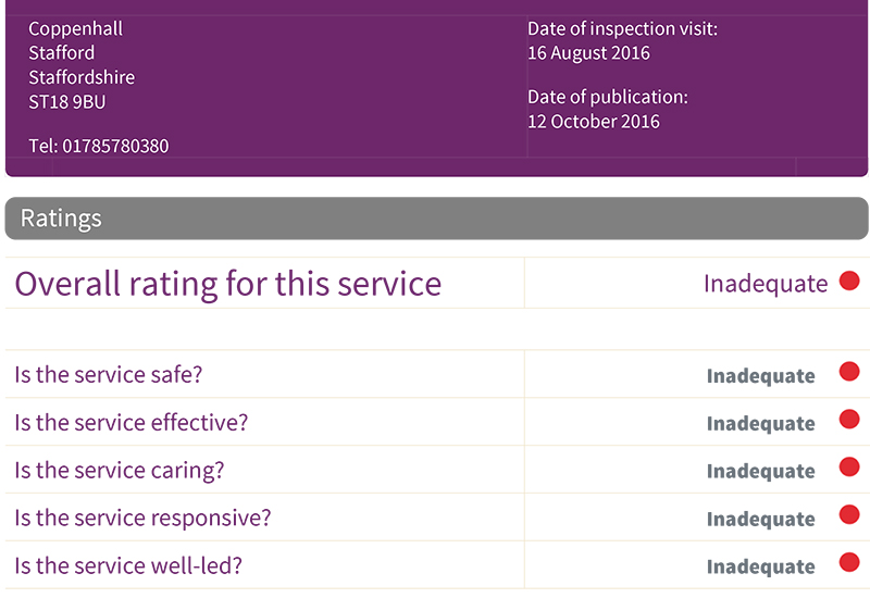 butterhill-house-cqc-report